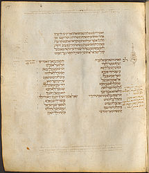 Bible with Masoretic texts. 13th/ 14th century | © BSB/ Cod.hebr. 392