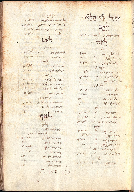 Liste der Nag-Hammadi-Texte. Die folgende Liste folgt in der Anordnung der heute gebräuchlichen Nummerierung der Kodizes und Schriften, ein Verweis auf NHC I,5 meint also die Schrift Der .